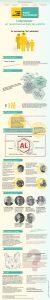 Infographie pour vaccins sans aluminium.org